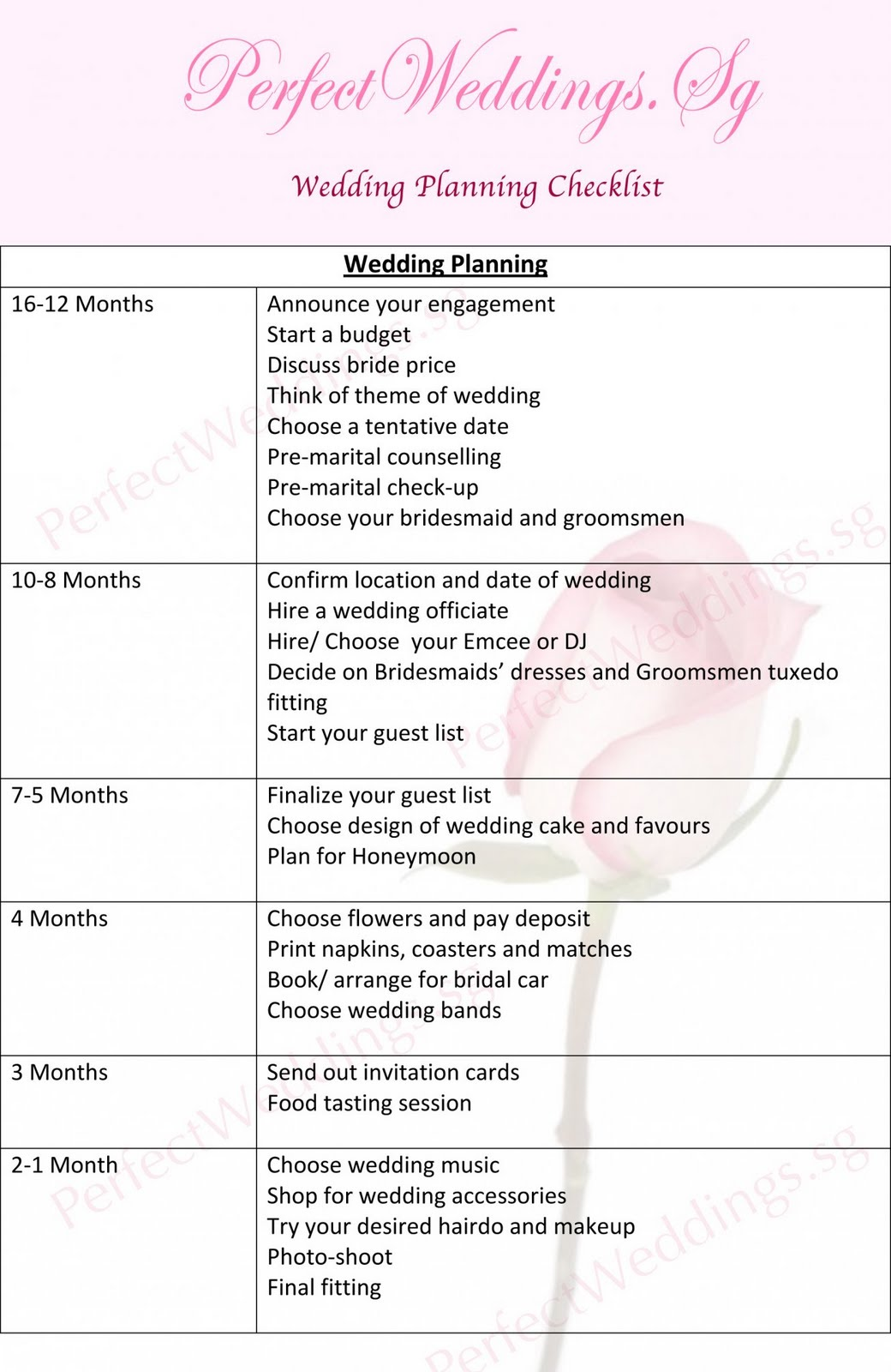Wedding Coordinator Checklist 2017 Wedding Idea Kim Kardashian – Sample Wedding Planning Checklist